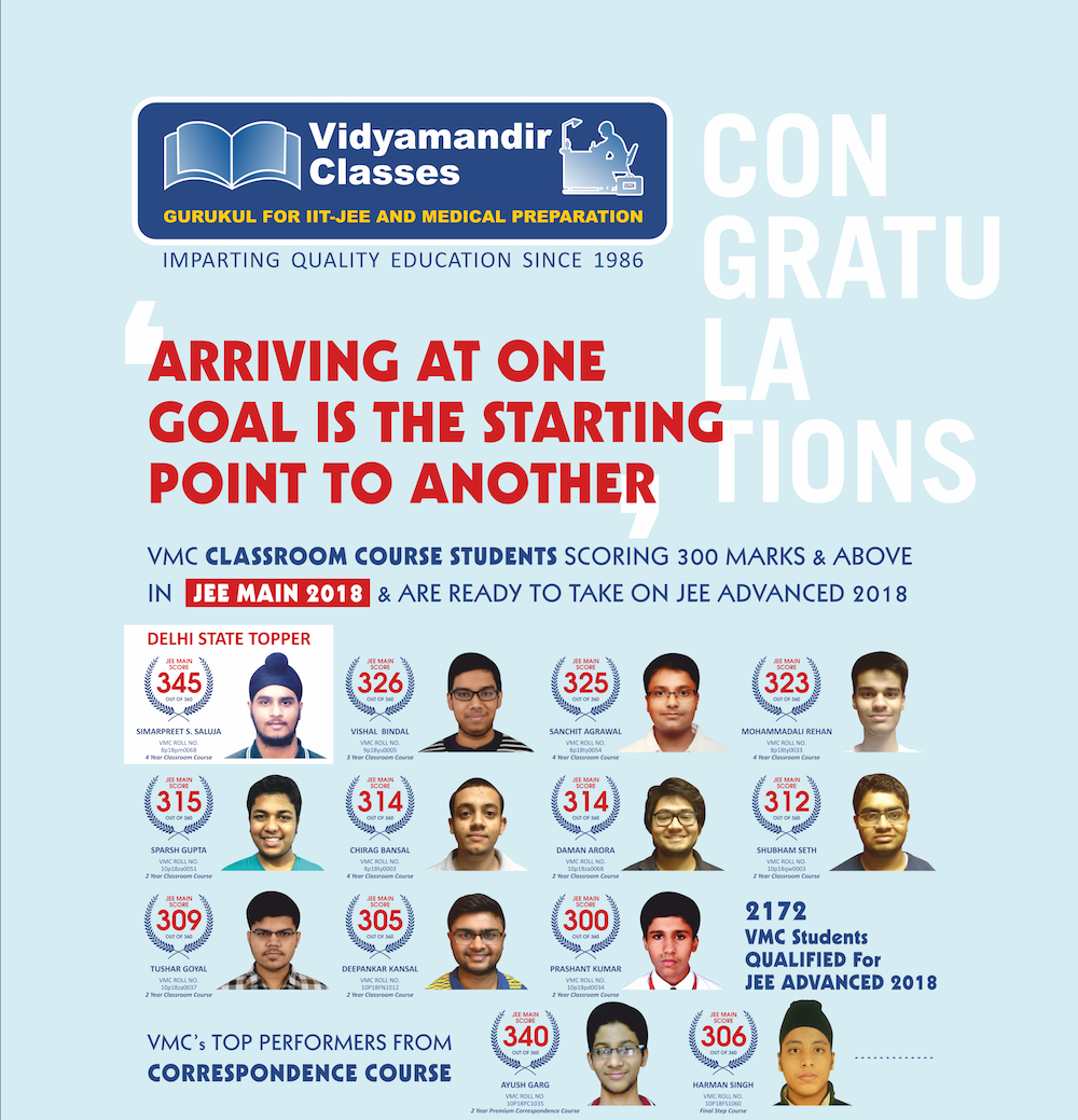 VMC JEE Advanced Results 2019 | IIT JEE 2019 Toppers